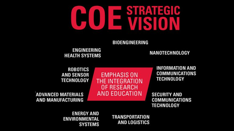 COE Strategic Vision