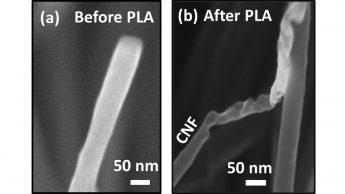 microscopic images of nanofibers