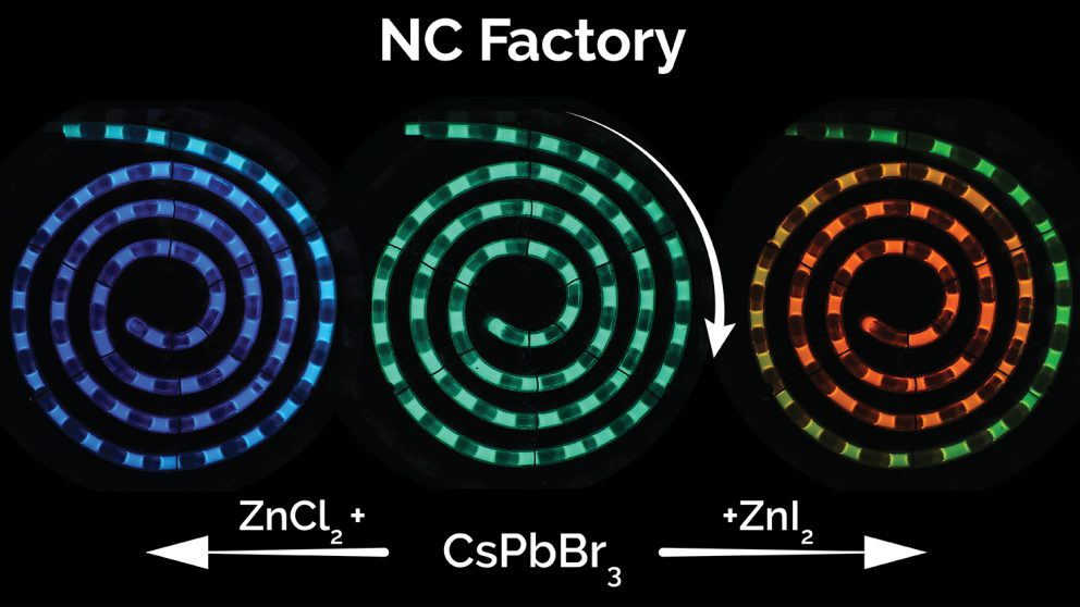 spirals demonstrate the nc factory at work