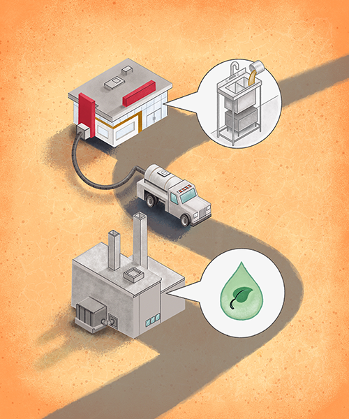 Illustration of FOG collection system for biofuel