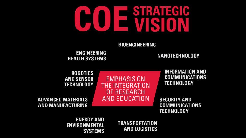 COE Strategic Vision