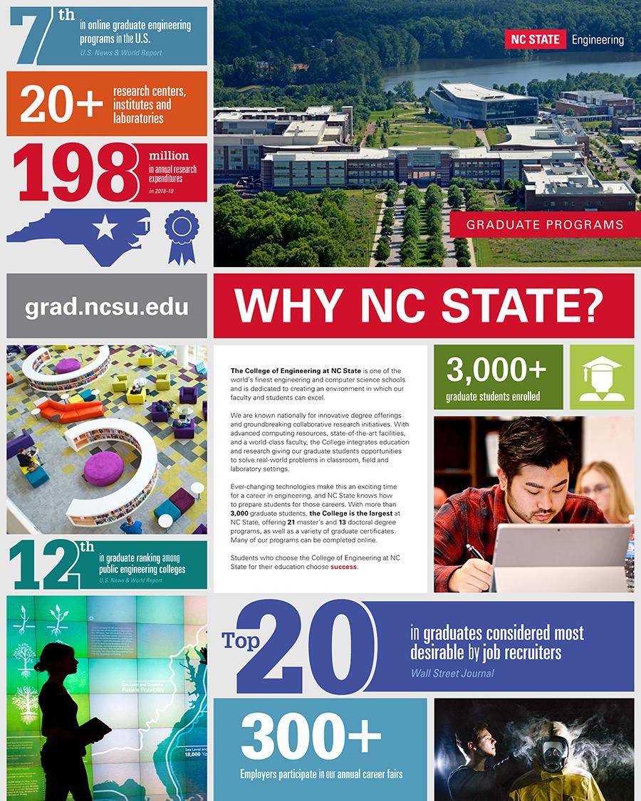 College of Engineering graduate programs poster
